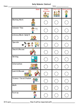 Personalized Behavior Chart