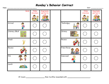 Personalized Behavior Chart for Stephanie S.