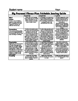 Personalized Fitness foldable created by students!
