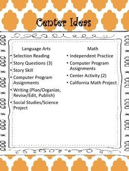 Personalized Learning Basics
