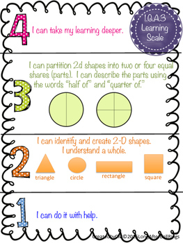 Personalized Learning: Fractions