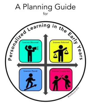 Personalized Learning Framework: Grade 1-5