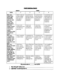Personalized Learning Math Station Rubric