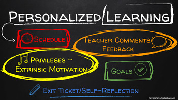 Personalized Learning Plan + Schedule