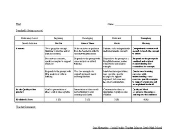 Personalized Learning Rubric