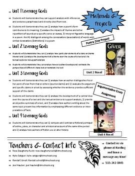 Personalized Syllabus