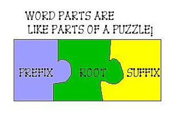 Personalized Unit for Parts of a Word