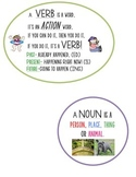 Personalized posters for Nouns, Adjectives & Verbs