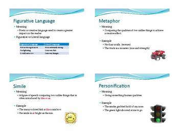 Personification Lesson Worksheet and Powerpoint
