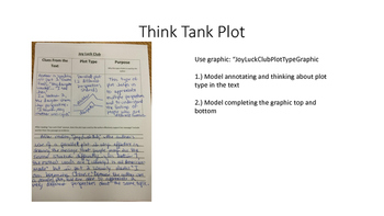 Perspective, Point of View, Character Traits, Plot Types (Full Unit)