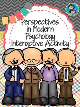 Perspectives in Modern Psychology Interactive Activity