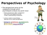 AP Psychology Perspectives of Psychology PPT