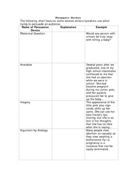Persuasion Packet: Appeals, Devices, and Propaganda