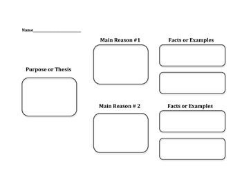 Persuasion Writing Graphic Organizer Map