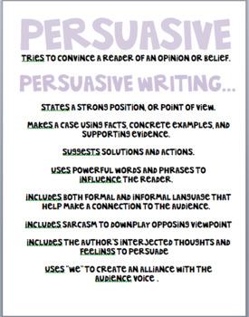 Persuasive Anchor Chart