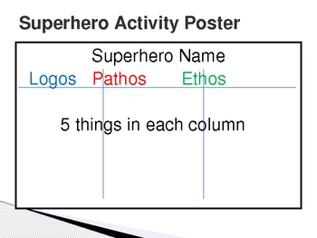 Persuasive Appeals (logos pathos ethos) notes and activity