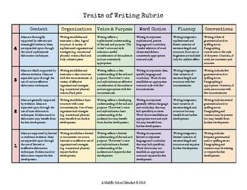 Six Traits of Writing Rubric