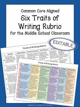 Six Traits Writing Rubric | Middle School Writing Rubric | EDITABLE