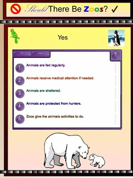 Persuasive Argument - Writing Should There Be Zoos?