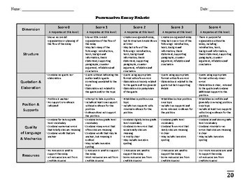 Persuasive argumentative essay rubric middle and high school esl ells