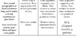 Persuasive Essay 3 paragraph Rubric (school uniforms)