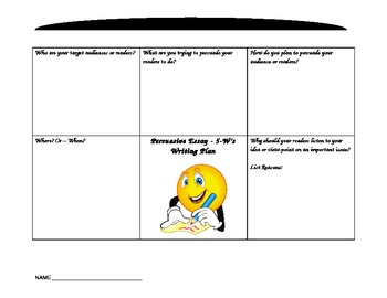 Persuasive Essay-  5-W's Pre-Writing Thinking Squares