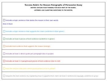 Persuasive Essay Body Paragraph Rainbow Success Rubric