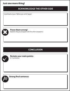 Persuasive Essay Graphic Organizer