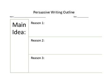 Persuasive Essay- Organizer and Pre-writing