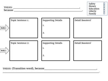 Persuasive Essay Planner
