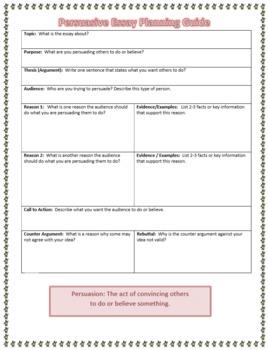 Persuasive Essay Planning Guide: Graphic Organizer