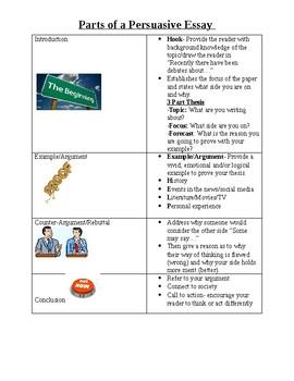 Persuasive Essay Quickview Handout