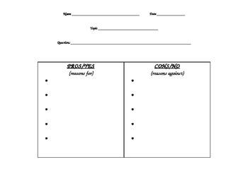 Persuasive Essay Resource Pack