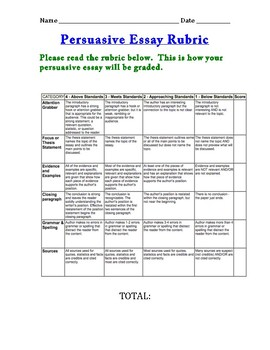 Persuasive Essay Rubric (any length)