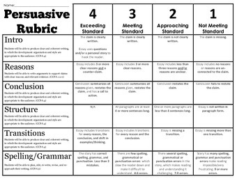 persuasive essay rubric for grade 7 Persuasive essay rubric directions: create a five paragraph persuasive essay with a proper introductory paragraph, body with main points and supporting details, and.