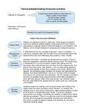 Persuasive Essay - Teacher-Initiated Discussion Activities