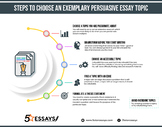 Persuasive Essay Topics Writing-Overview
