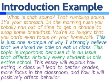 Persuasive Essay Writing Bundle (Common Core Aligned)