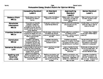 Persuasive Essay Writing Opinion Writing Rubric W5.1 Common Core