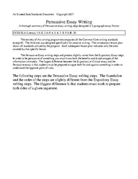 Persuasive Essay Writing Steps
