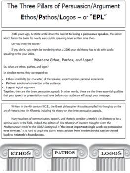 Persuasive Essay Writing Unit