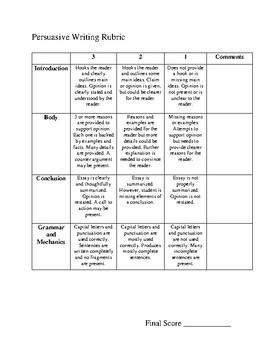 Persuasive Essays Writing Unit