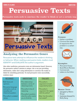 Persuasive Genre Unit: 15 Lessons, 9 Read Alouds, Guided Practice, Gr. 5-6