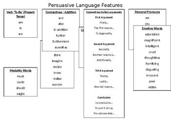 Persuasive Language Features Mat