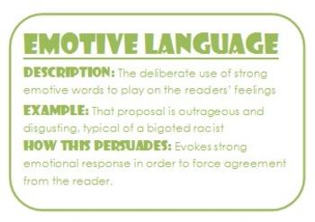 Persuasive Language Posters