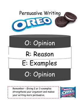 Persuasive Letter Graphic Organizer