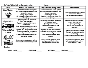 Persuasive Letter/Opinion Piece Rubric - based on Six Traits - editable!
