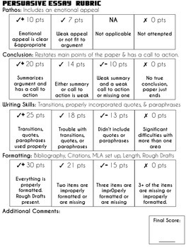 Persuasive, Opinion, or Argument Writing Handouts and Rubrics