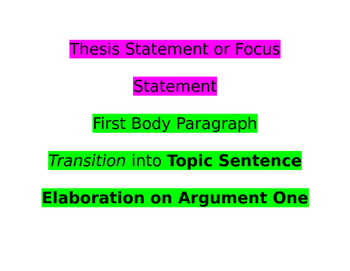 Persuasive Parts of an Essay Sign / Hand-out for Classroom