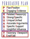 Persuasive Plan